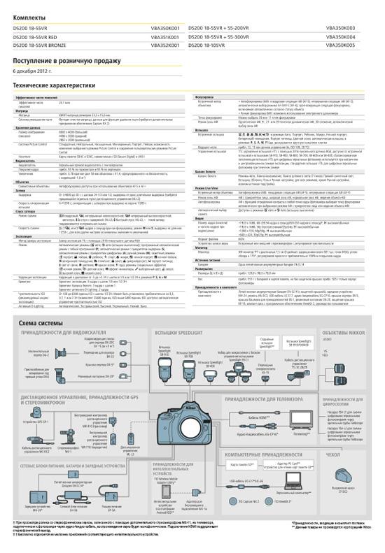 Листовка Nikon D5200 сторона 2