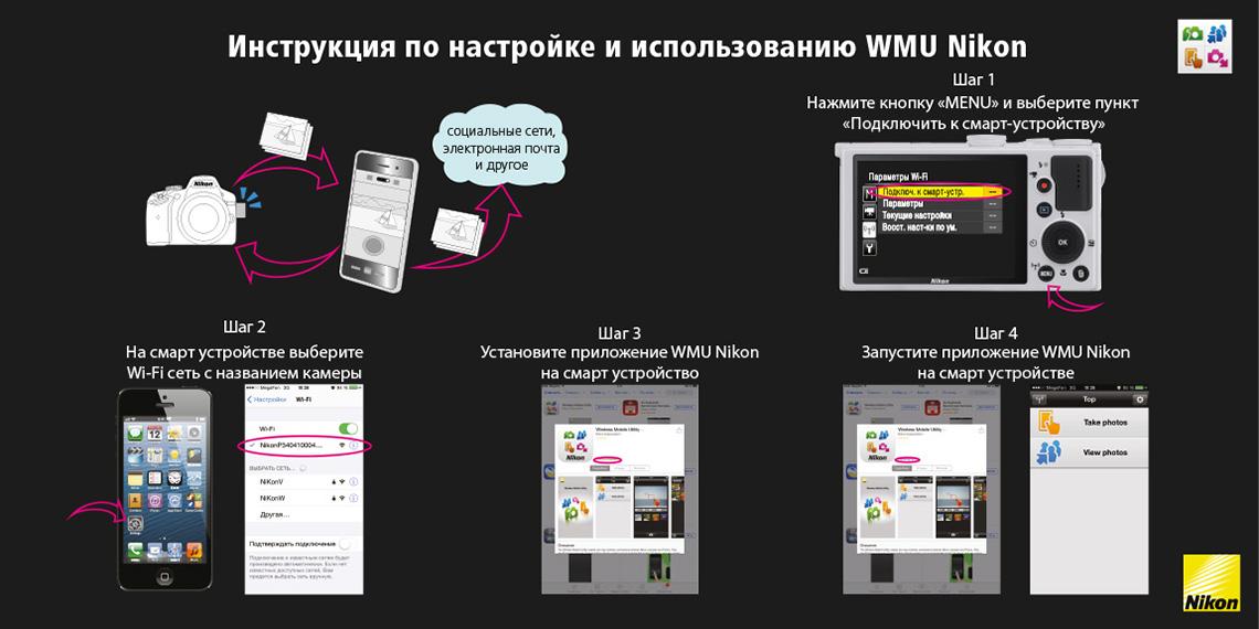 Плакат Nikon WMU Nikon